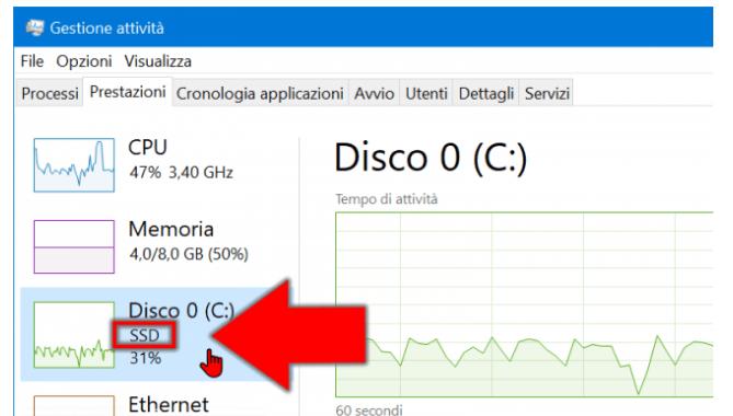 Cosa c'è nuovo Windows 10 2004, Aggiornamento Maggio 2020 (20H1)? Tutte novità funzioni upgrade (video) - zShotVM_1570901176